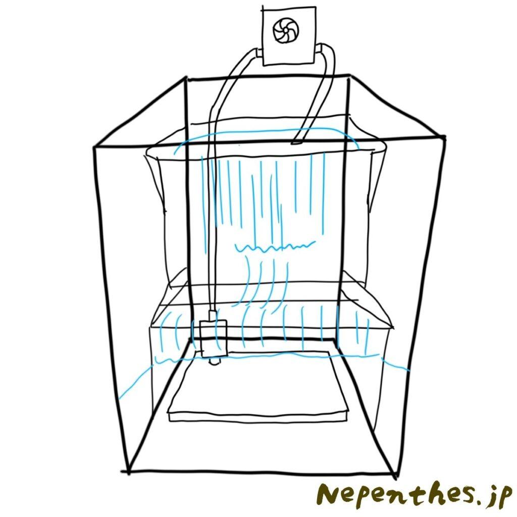 ネペンテス×滝のアクアテラリウム設計1