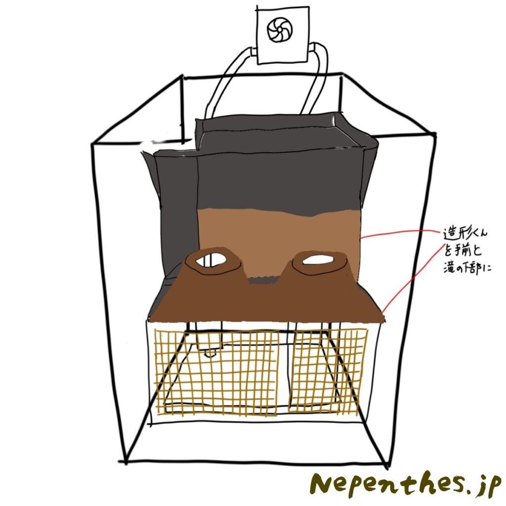 ネペンテス×滝のアクアテラリウムを作る 作業図2